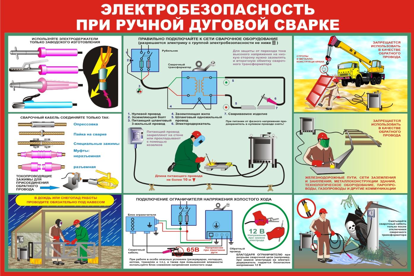 видео инструктаж 1 группу электробезопасности